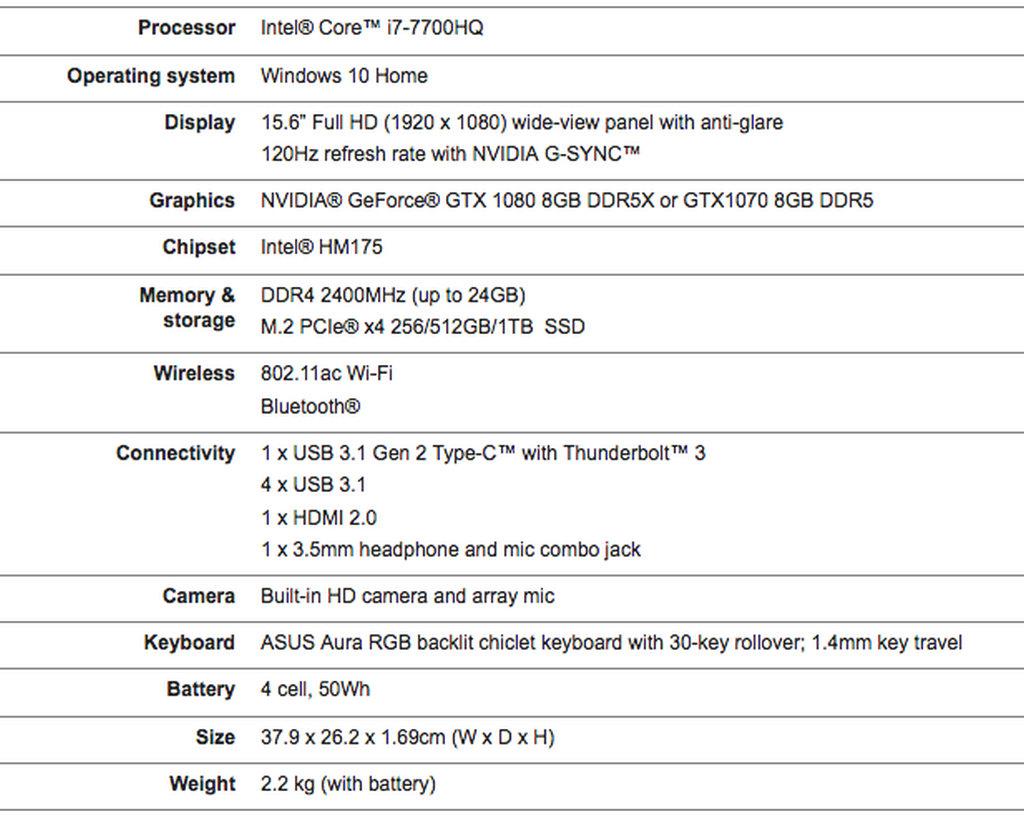 NO.3 外形尺寸长宽高分别为,14.9×10.3×0.66英寸,15.6英寸屏幕拥有1920×1080分辨率。英特尔酷睿i7内核,2.8GHz的频率,峰值高达3.8GHz。RAM为16GB,配合512GB硬盘存储。