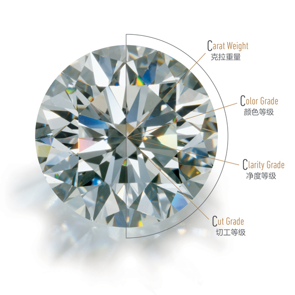 心动一刻闪耀一生 来自GIA的钻石购买指南