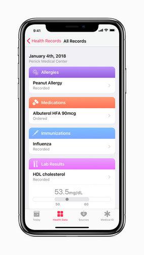 龙狮熊骷颅齐聚 Apple 预览 iOS 11.3亮相